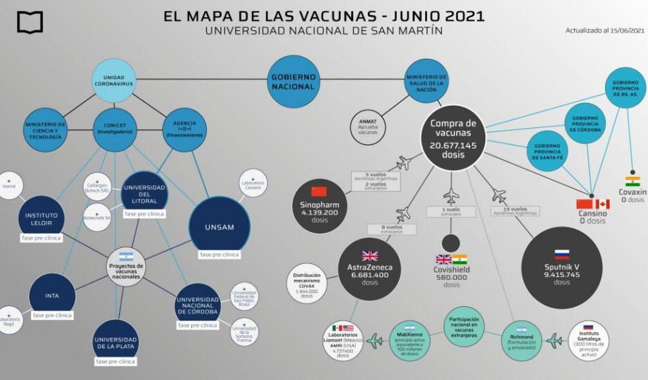 El mapa de las vacunas en Argentina